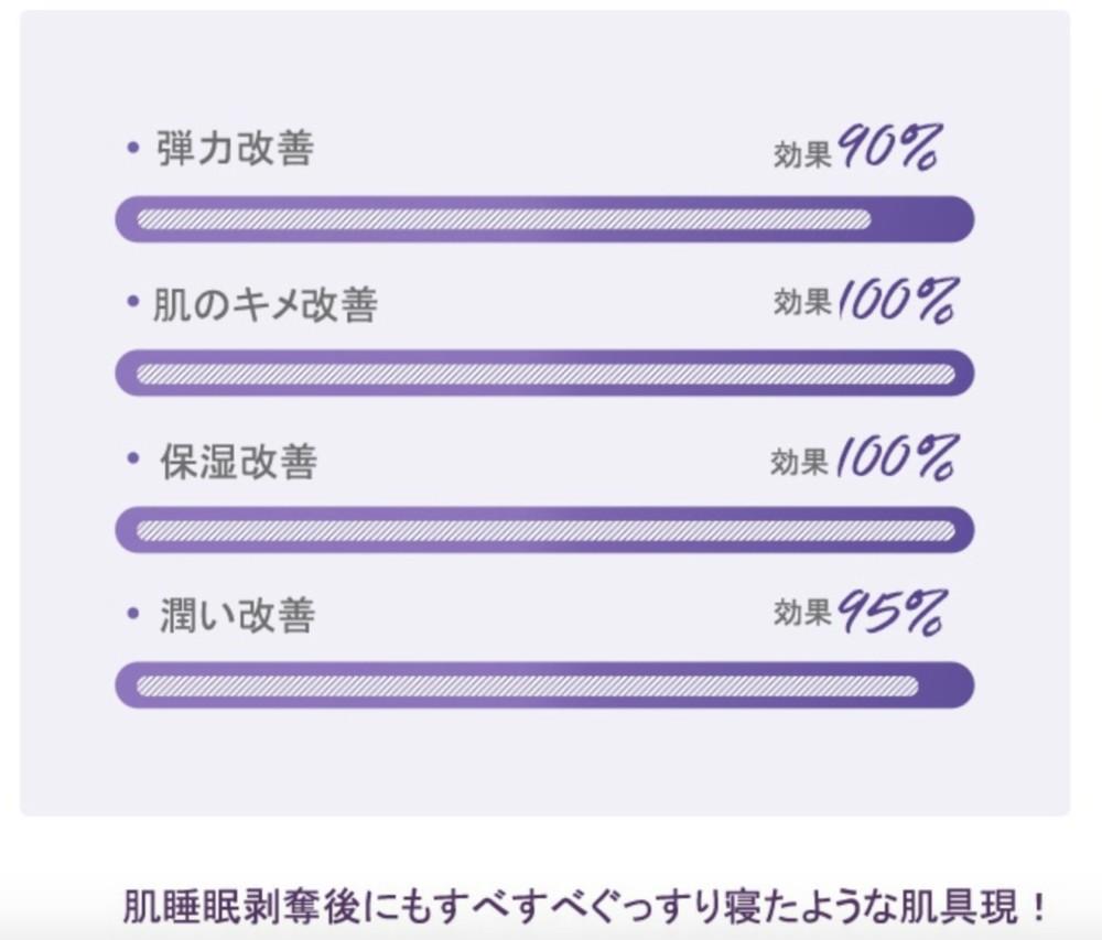 ミシャ タイムレボリューション ナイトリペア プロバイオ紫色アンプル