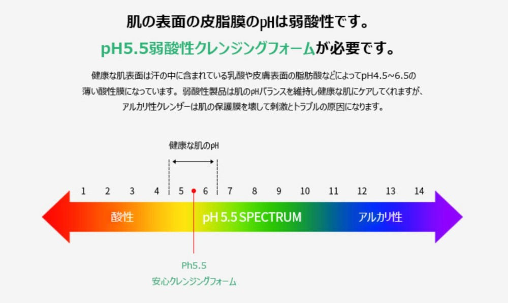 【make prem(メイクプレム)】セーフミー レリーフモイスチャークレンジング・フォーム